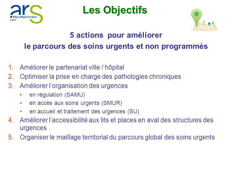 Les Objectifs 5 actions pour améliorer