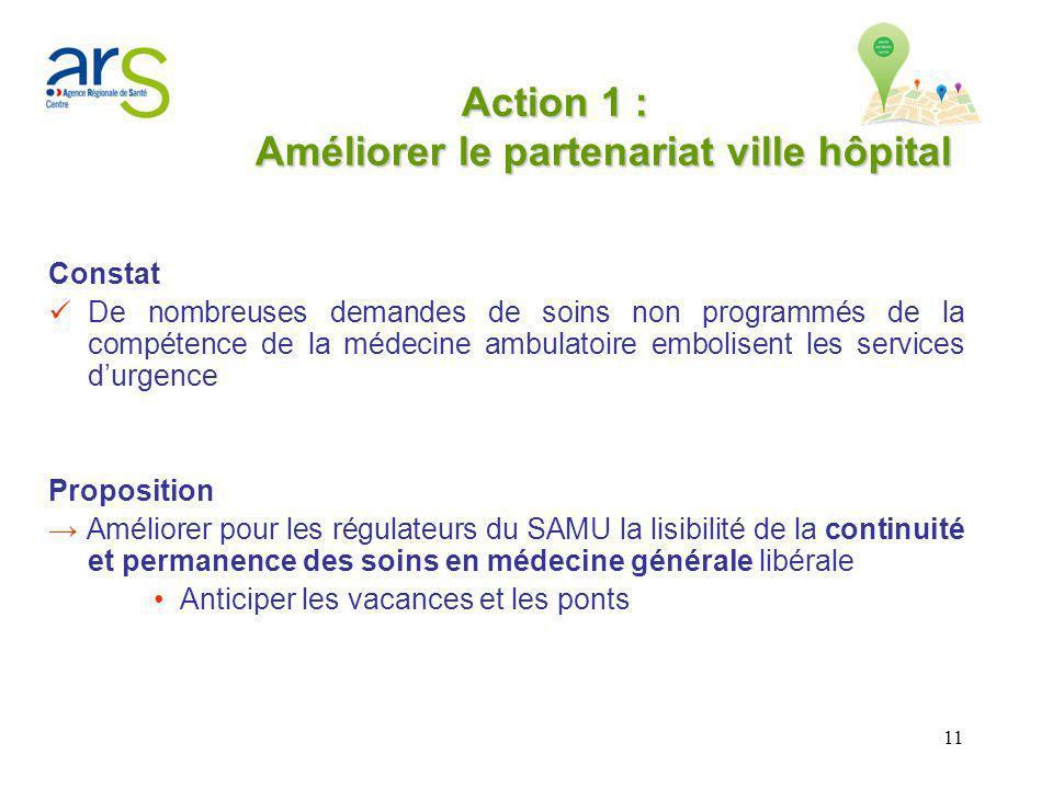 Action 1 : Améliorer le partenariat ville hôpital
