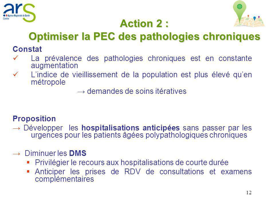Action 2 : Optimiser la PEC des pathologies chroniques