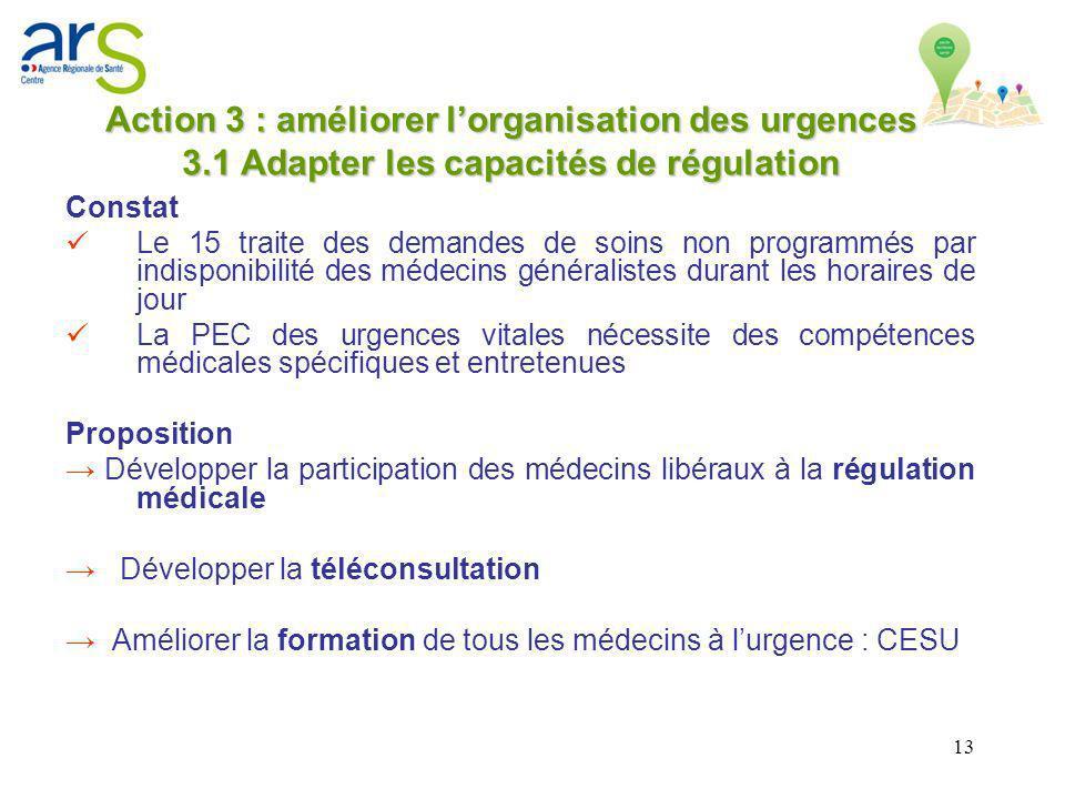 Action 3 : améliorer l'organisation des urgences 3