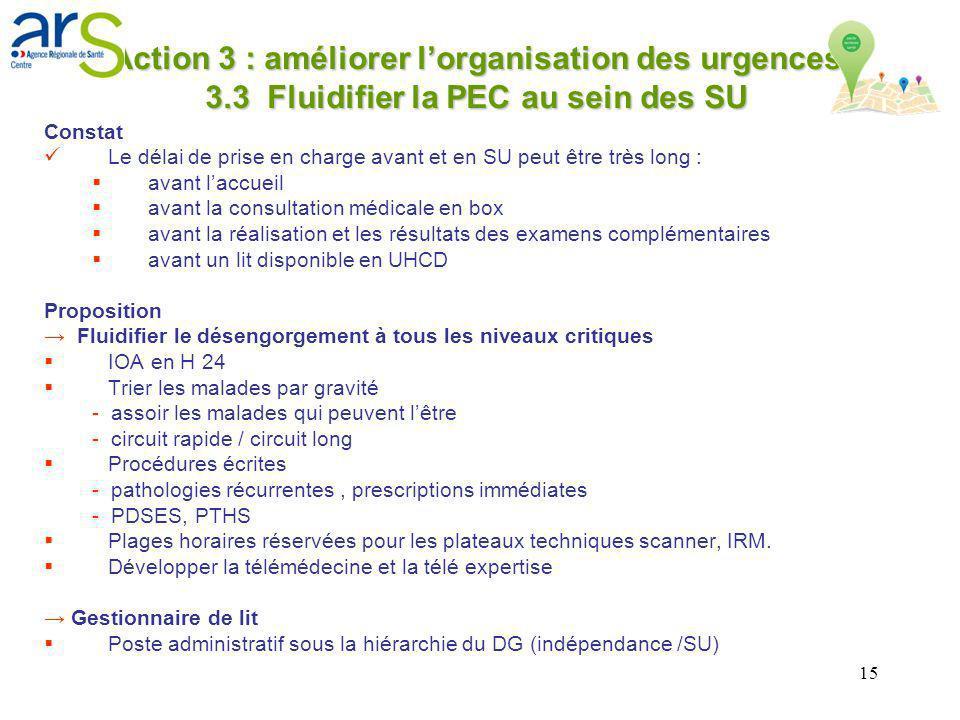Action 3 : améliorer l'organisation des urgences