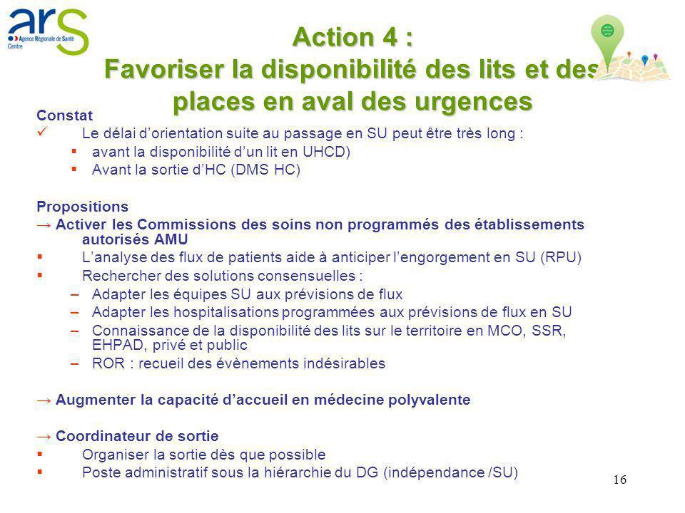 Action 4 : Favoriser la disponibilité des lits et des places en aval des urgences