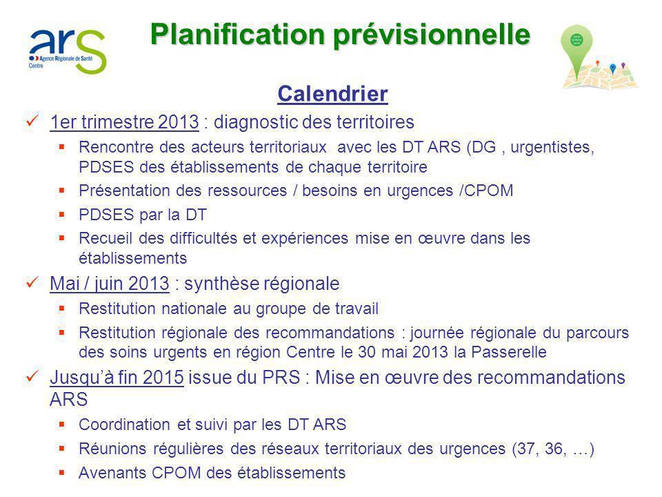 Planification prévisionnelle