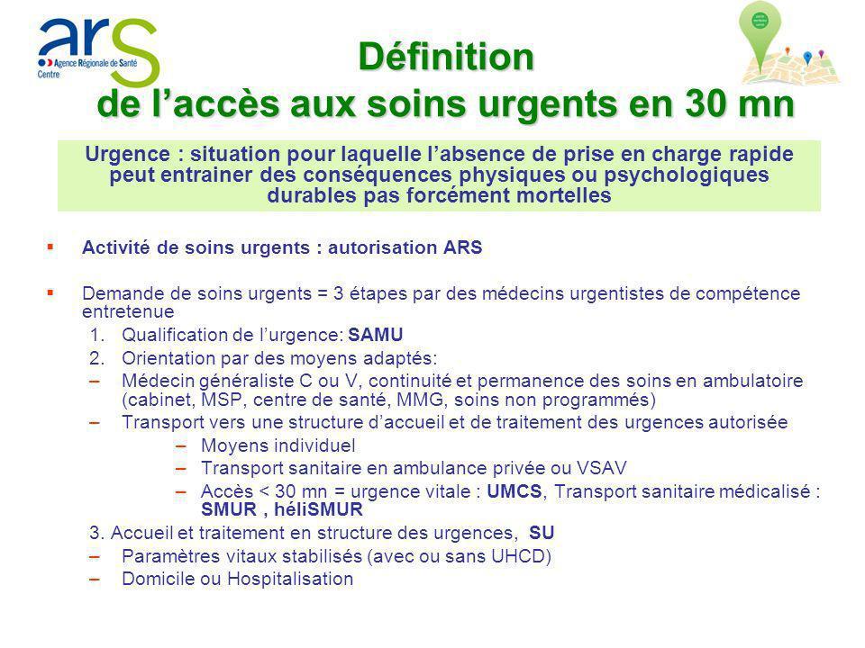 Définition de l'accès aux soins urgents en 30 mn