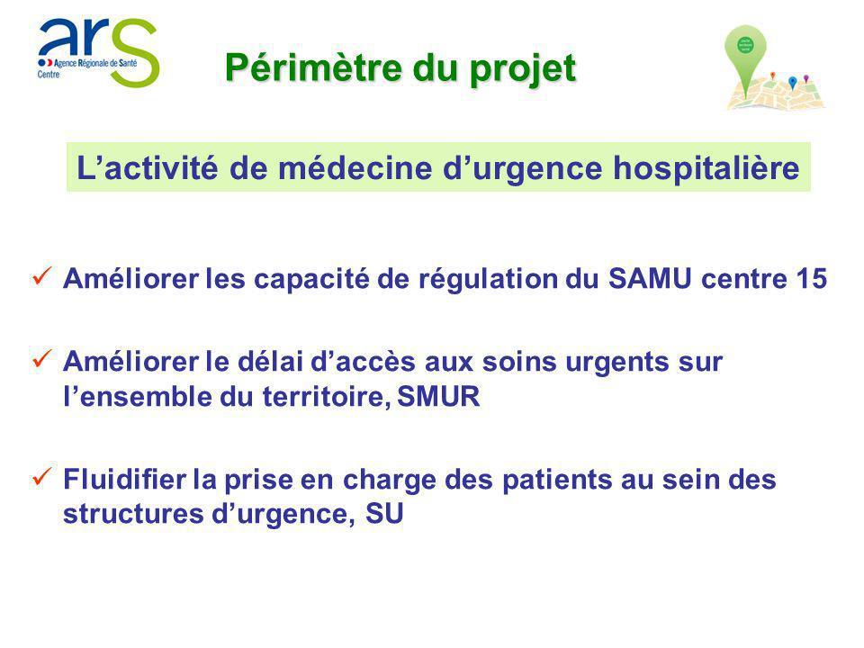 L'activité de médecine d'urgence hospitalière