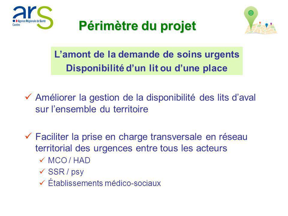 Périmètre du projet L'amont de la demande de soins urgents