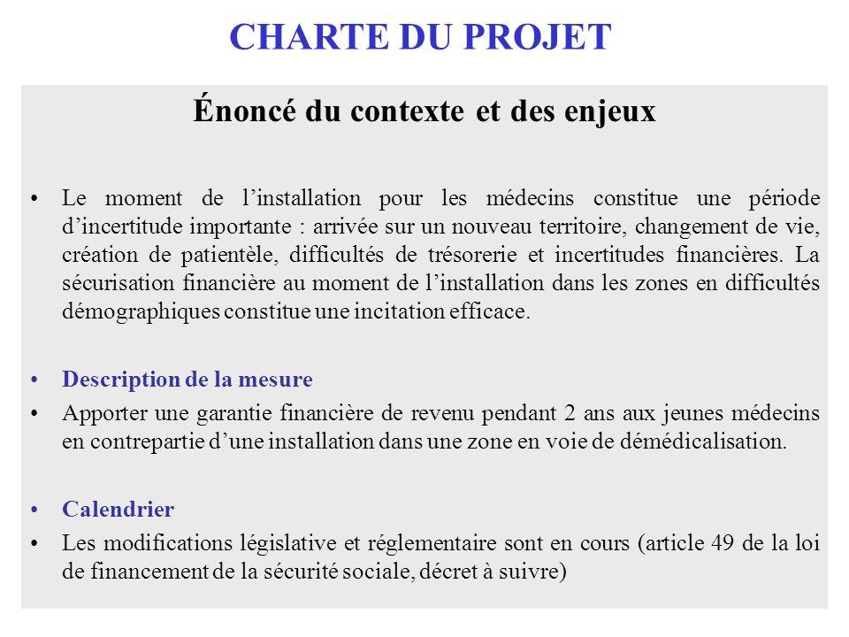 charte du projet enonc233 du contexte et des enjeux