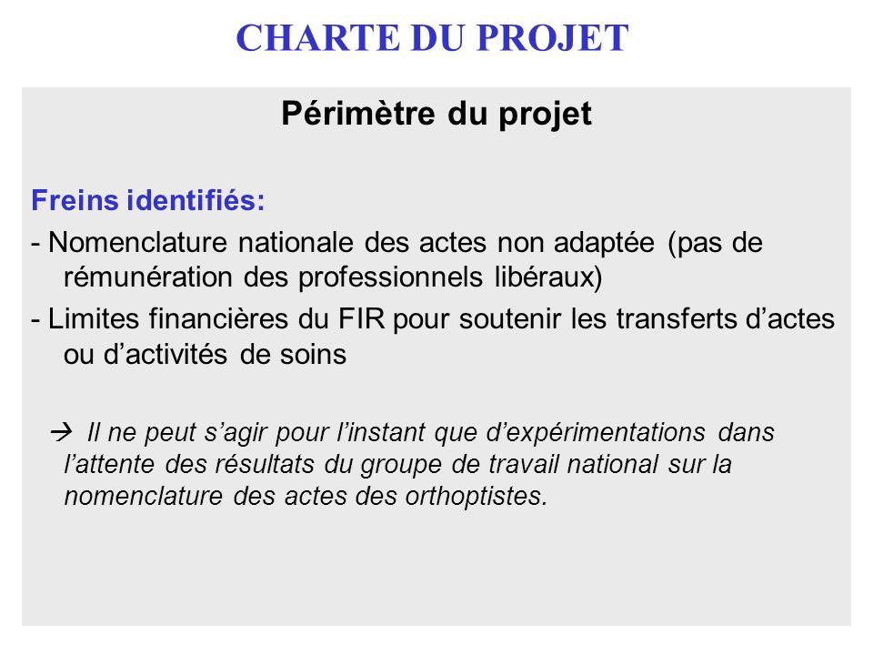 CHARTE DU PROJET Périmètre du projet Freins identifiés: