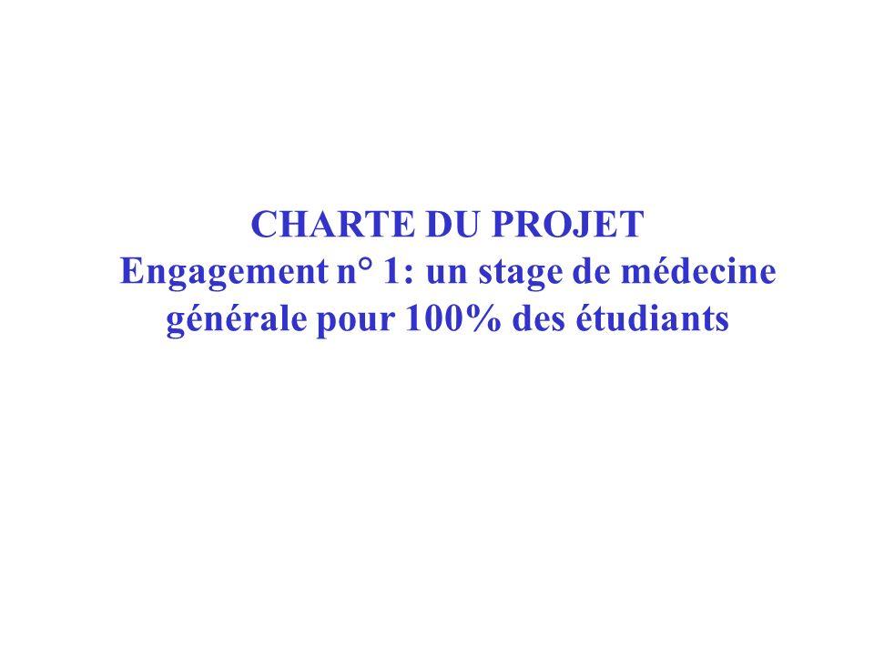 CHARTE DU PROJET Engagement n° 1: un stage de médecine générale pour 100% des étudiants