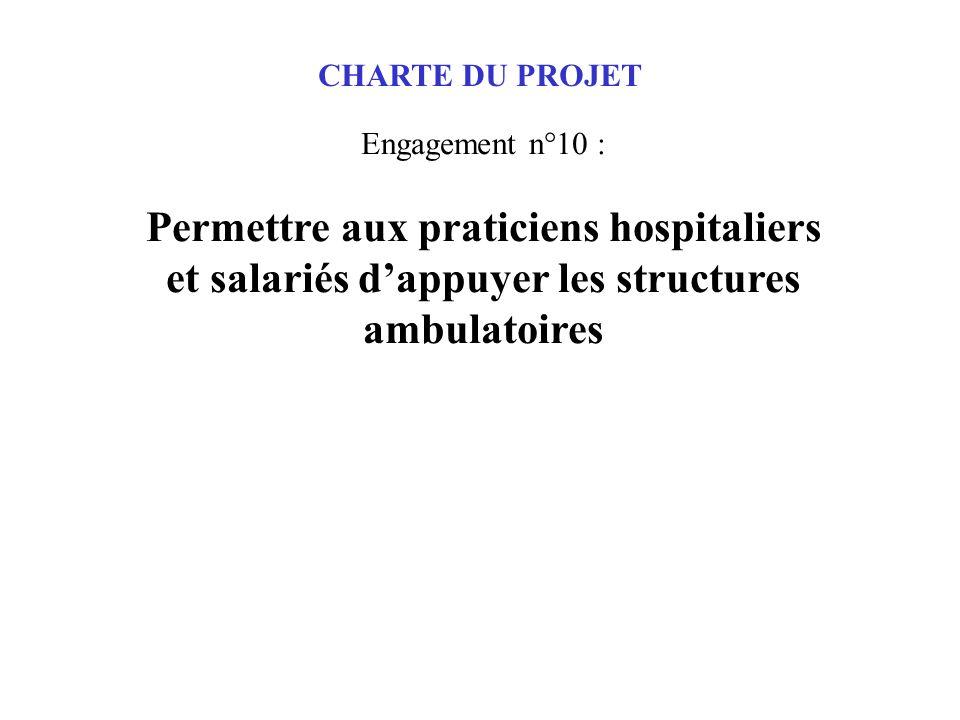 CHARTE DU PROJET Engagement n°10 : Permettre aux praticiens hospitaliers et salariés d'appuyer les structures ambulatoires.