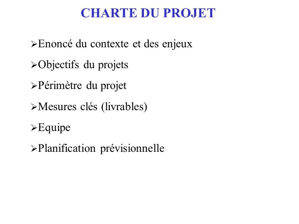 CHARTE DU PROJET Enoncé du contexte et des enjeux Objectifs du projets
