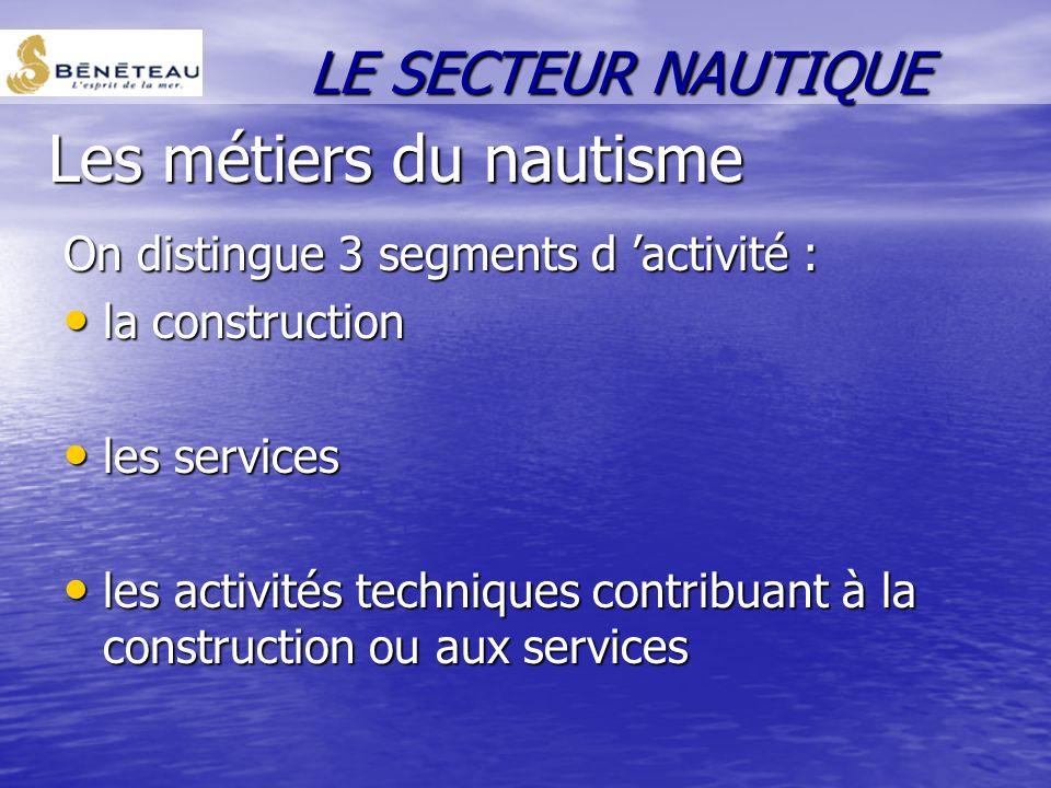Les métiers du nautisme