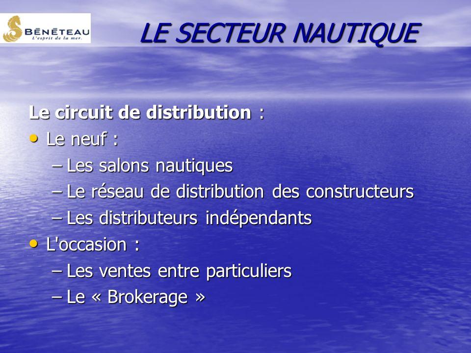 LE SECTEUR NAUTIQUE Le circuit de distribution : Le neuf :