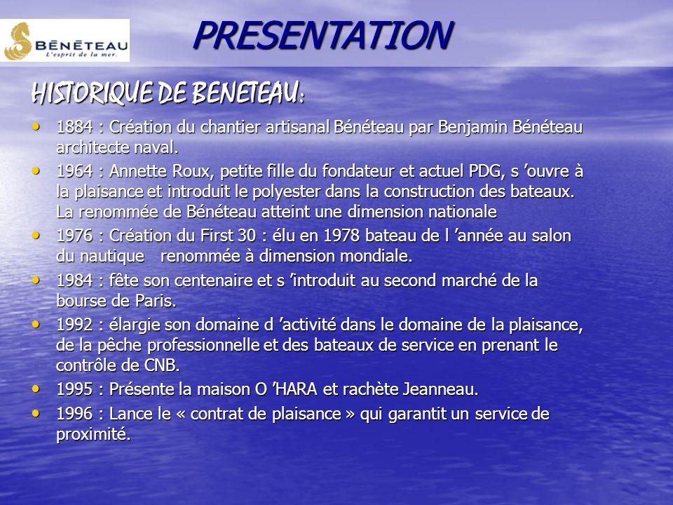 PRESENTATION HISTORIQUE DE BENETEAU: