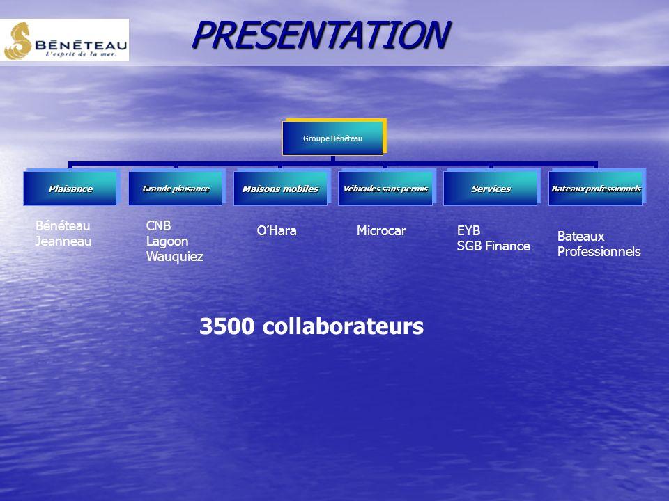 PRESENTATION 3500 collaborateurs Bénéteau Jeanneau CNB Lagoon Wauquiez