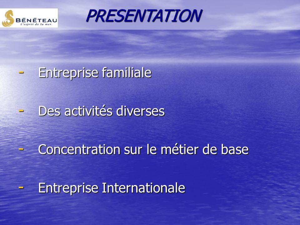 PRESENTATION Entreprise familiale Des activités diverses