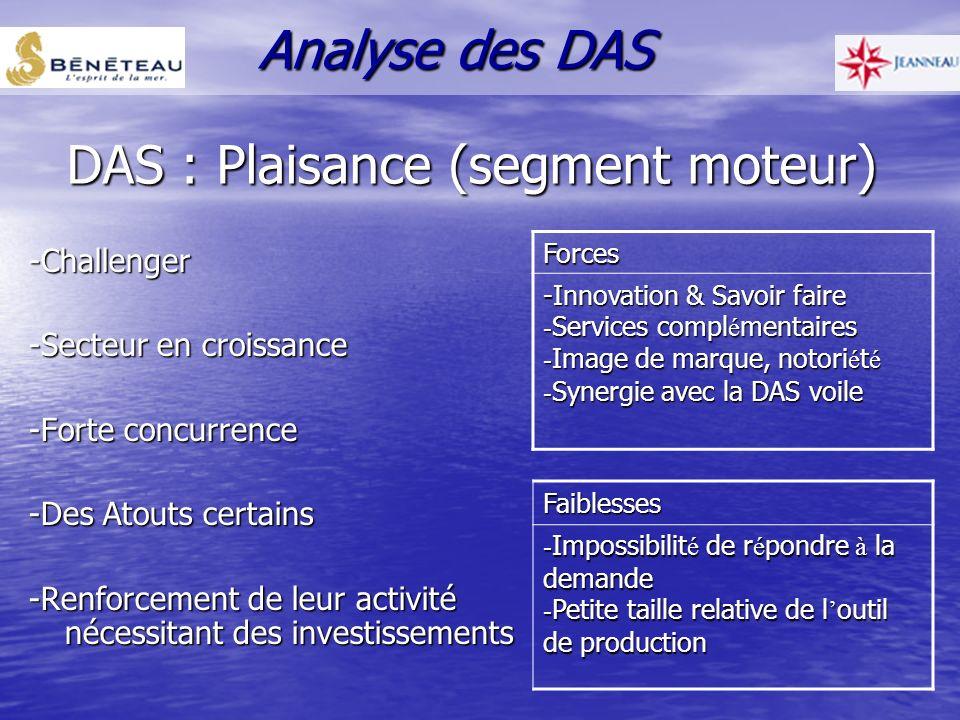 DAS : Plaisance (segment moteur)