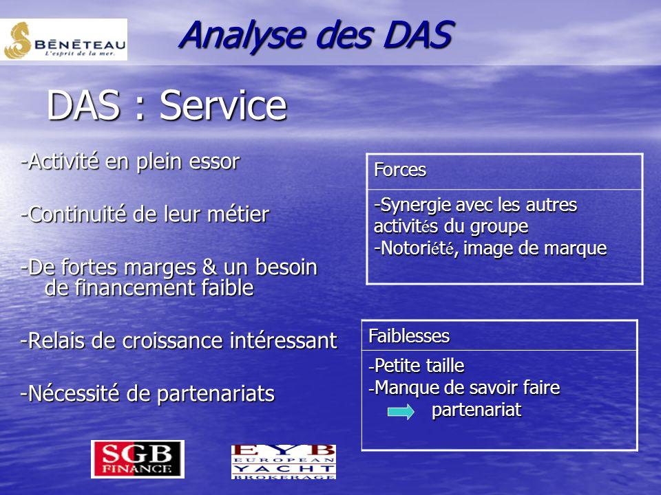 DAS : Service Analyse des DAS -Activité en plein essor