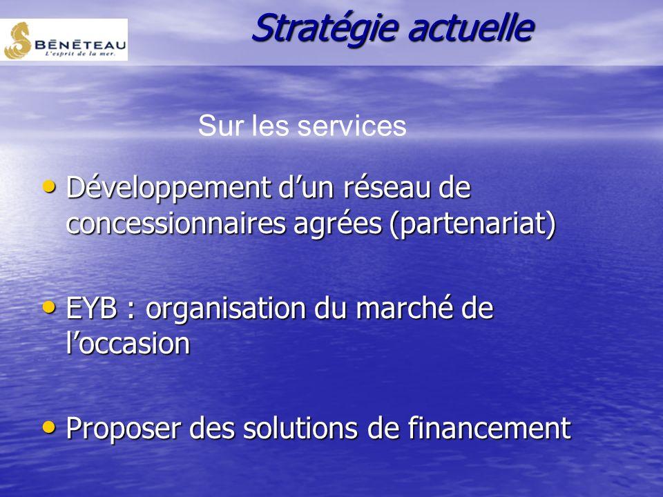 Stratégie actuelle Sur les services