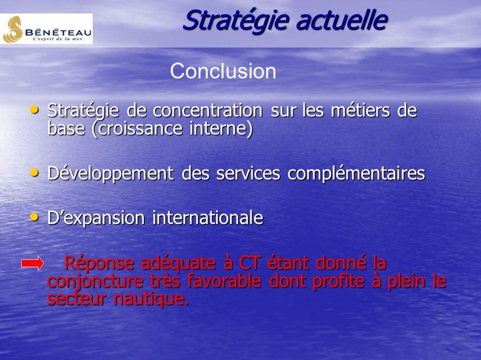 Stratégie actuelle Conclusion
