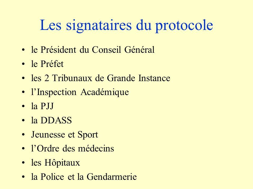Les signataires du protocole