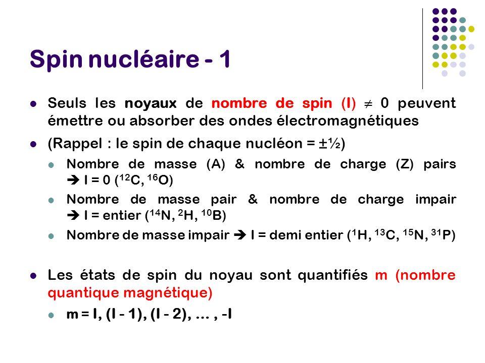 Spin nucléaire - 1 Seuls les noyaux de nombre de spin (I) ≠ 0 peuvent émettre ou absorber des ondes électromagnétiques.