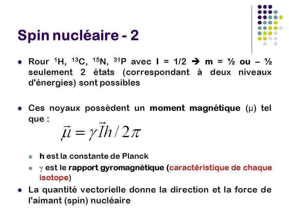 Spin nucléaire - 2 Rour 1H, 13C, 15N, 31P avec I = 1/2  m = ½ ou – ½ seulement 2 états (correspondant à deux niveaux d énergies) sont possibles.