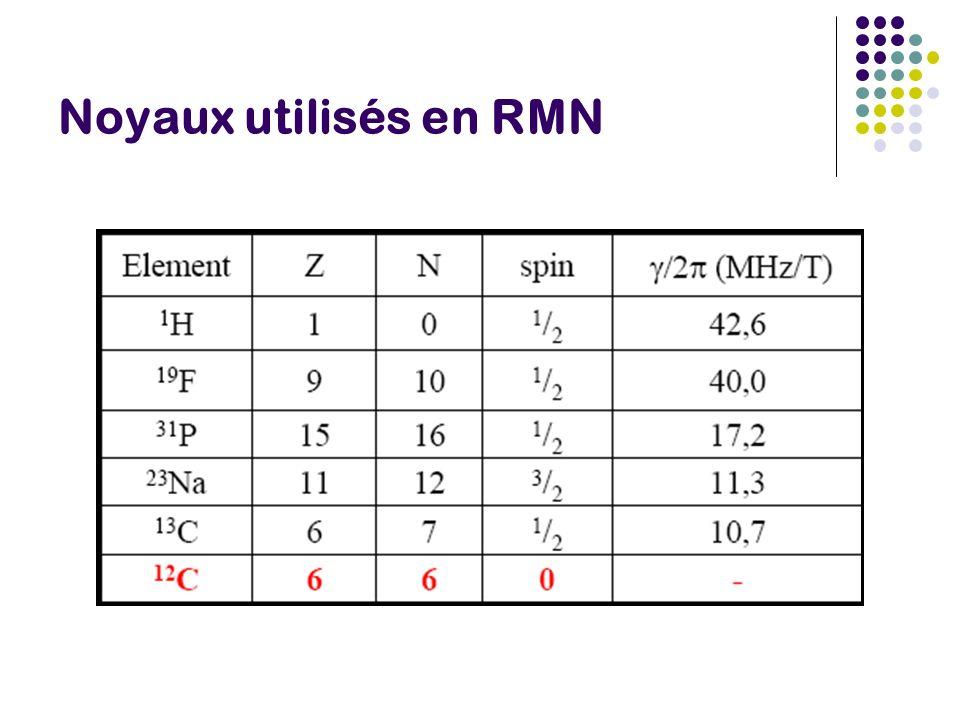 Noyaux utilisés en RMN