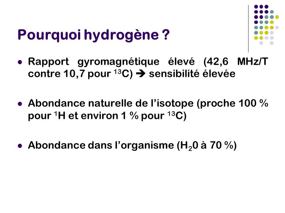 Pourquoi hydrogène Rapport gyromagnétique élevé (42,6 MHz/T contre 10,7 pour 13C)  sensibilité élevée.