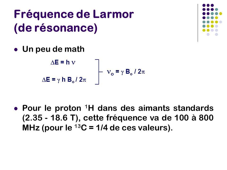 Fréquence de Larmor (de résonance)