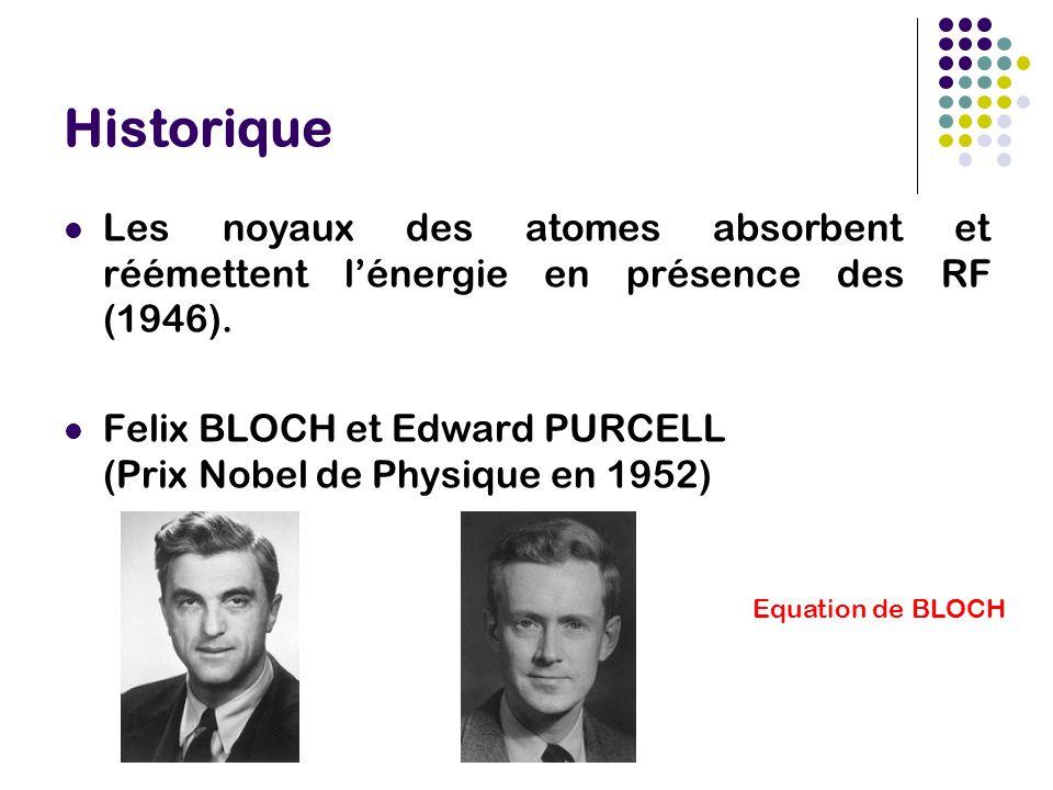 Historique Les noyaux des atomes absorbent et réémettent l'énergie en présence des RF (1946).