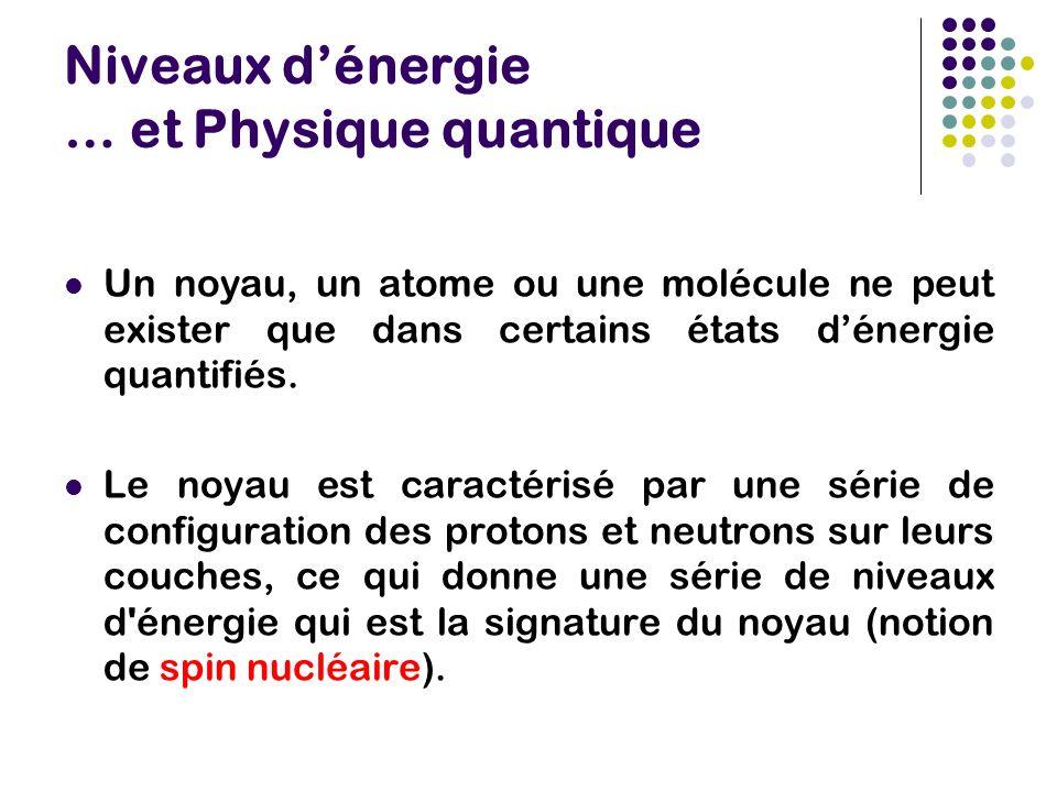 Niveaux d'énergie … et Physique quantique