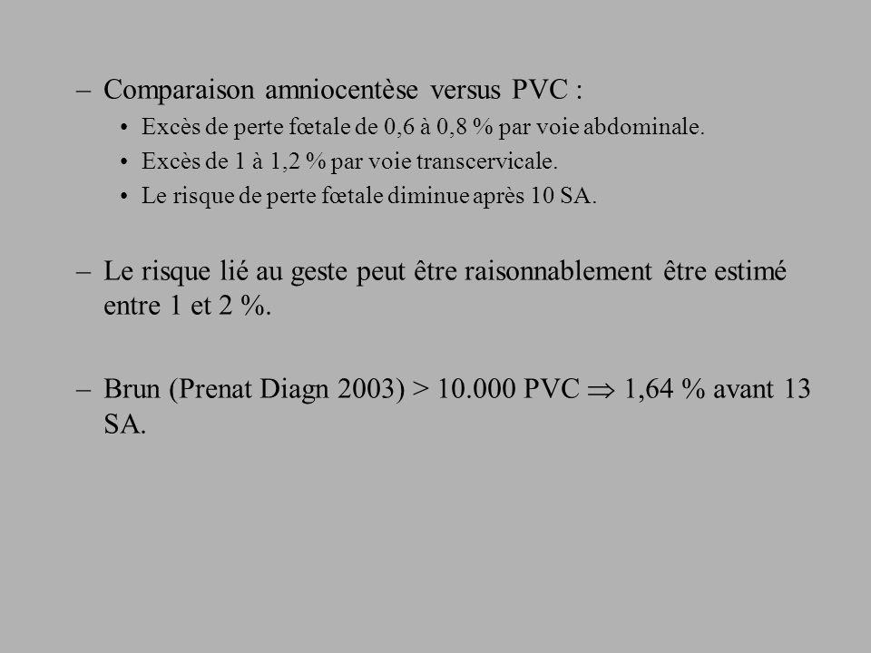 Comparaison amniocentèse versus PVC :