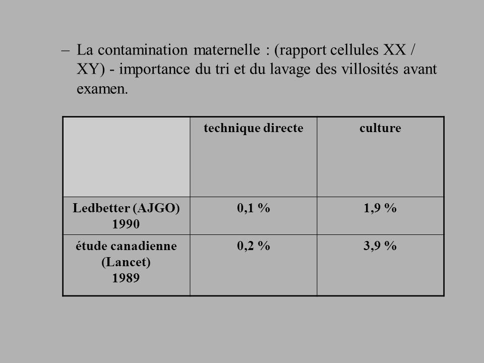 La contamination maternelle : (rapport cellules XX / XY) - importance du tri et du lavage des villosités avant examen.