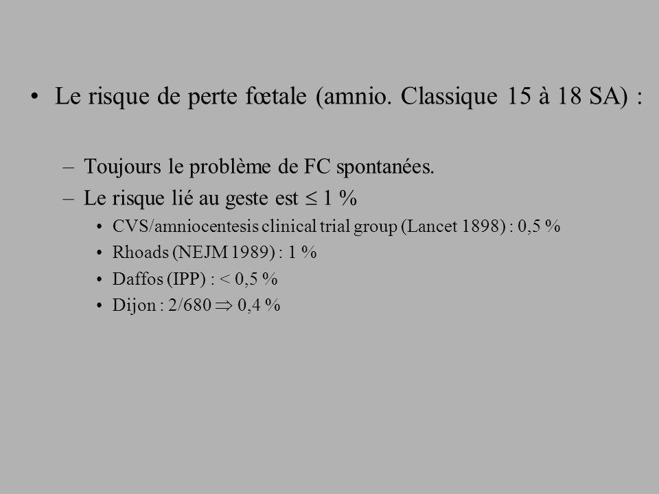 Le risque de perte fœtale (amnio. Classique 15 à 18 SA) :