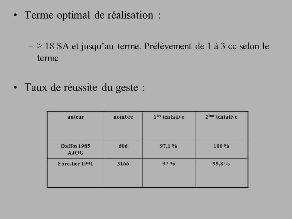 Terme optimal de réalisation :