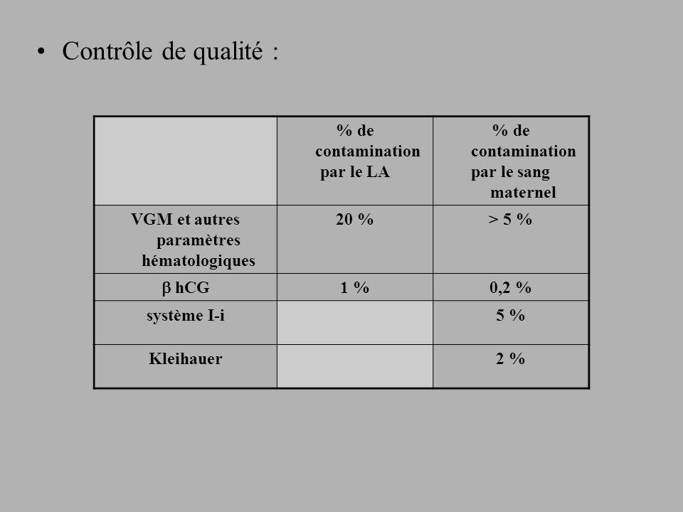 VGM et autres paramètres hématologiques