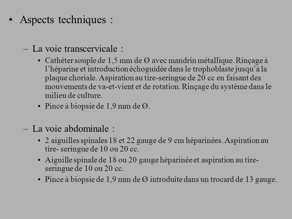 Aspects techniques : La voie transcervicale : La voie abdominale :