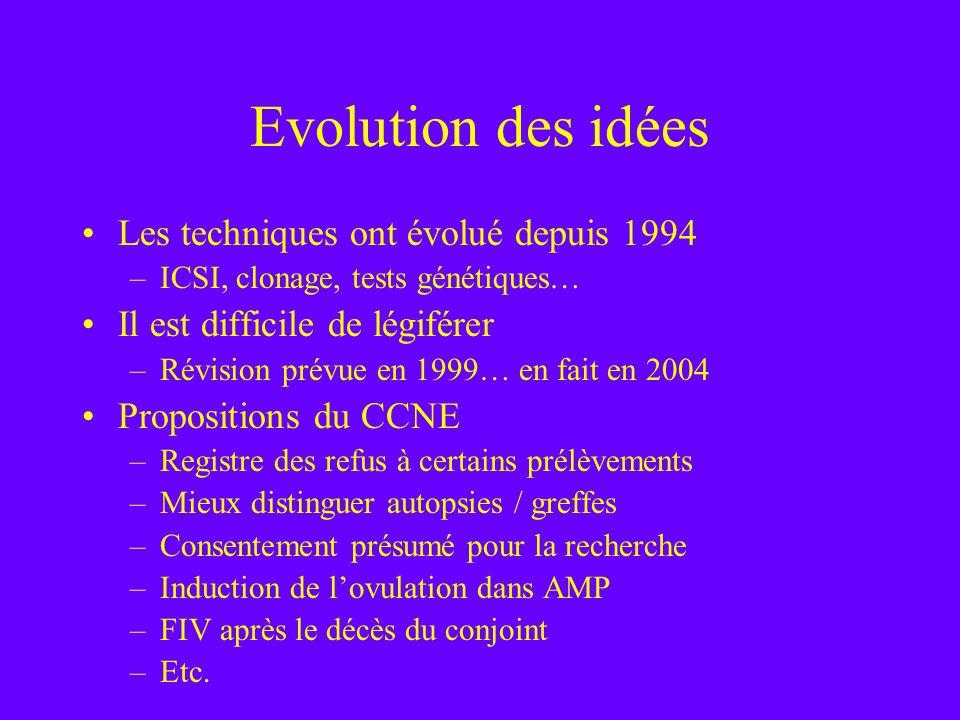 Evolution des idées Les techniques ont évolué depuis 1994