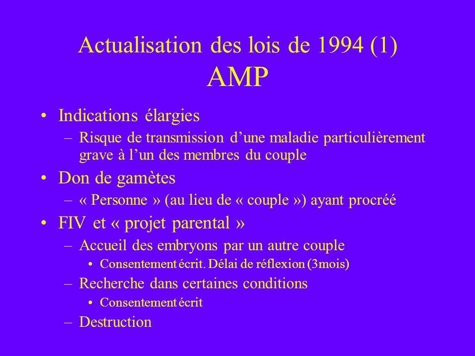 Actualisation des lois de 1994 (1) AMP