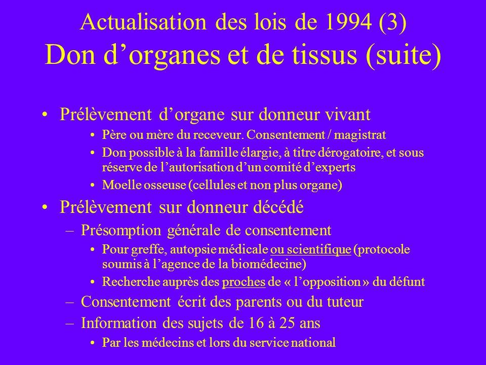 Actualisation des lois de 1994 (3) Don d'organes et de tissus (suite)