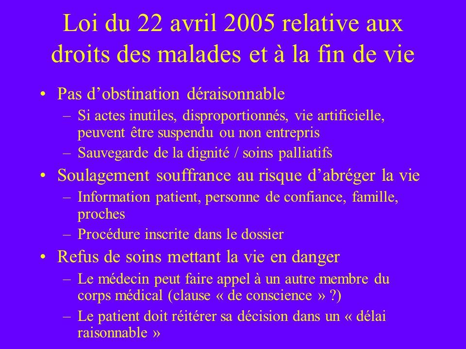 Loi du 22 avril 2005 relative aux droits des malades et à la fin de vie