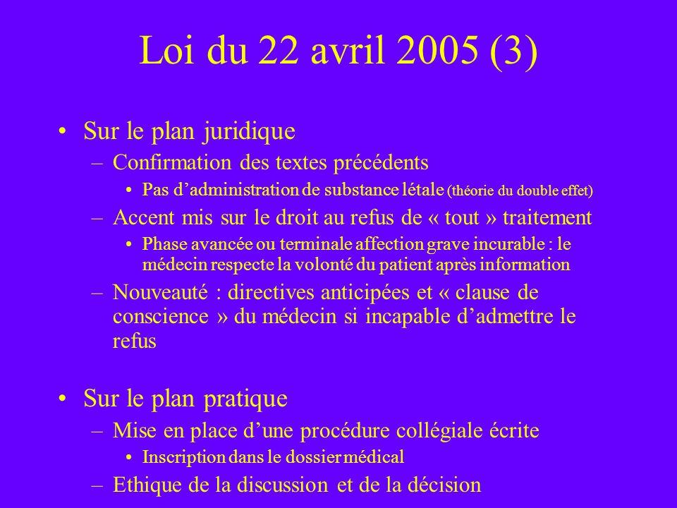 Loi du 22 avril 2005 (3) Sur le plan juridique Sur le plan pratique