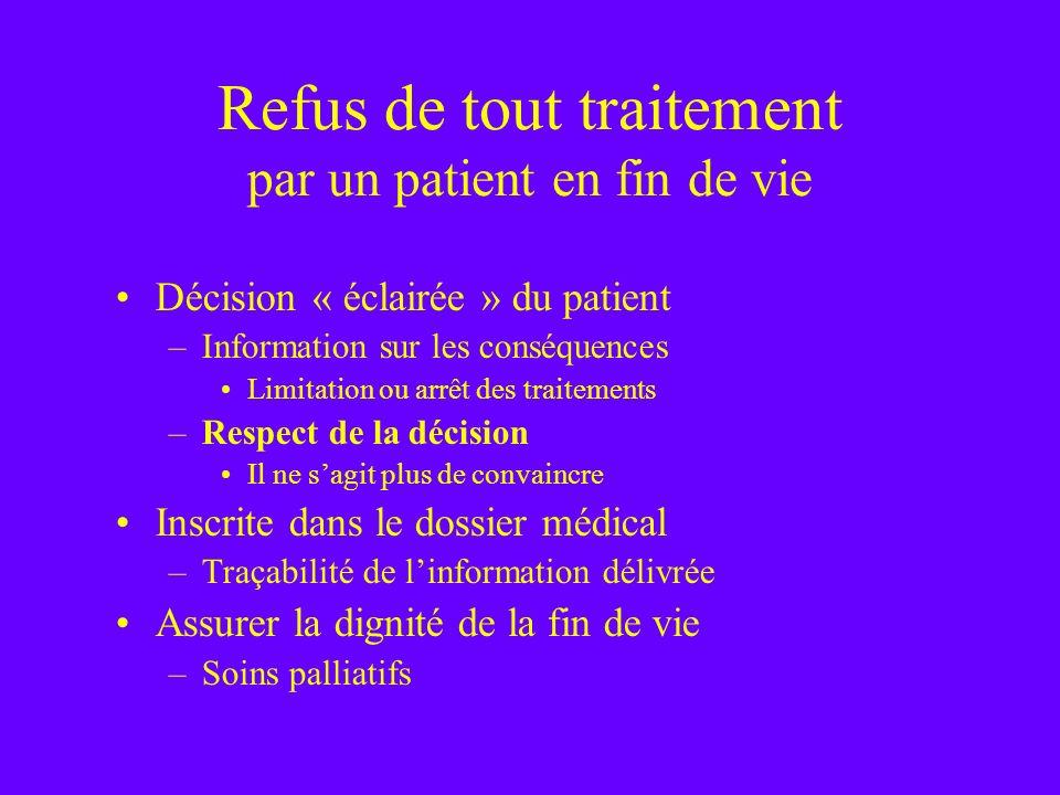 Refus de tout traitement par un patient en fin de vie