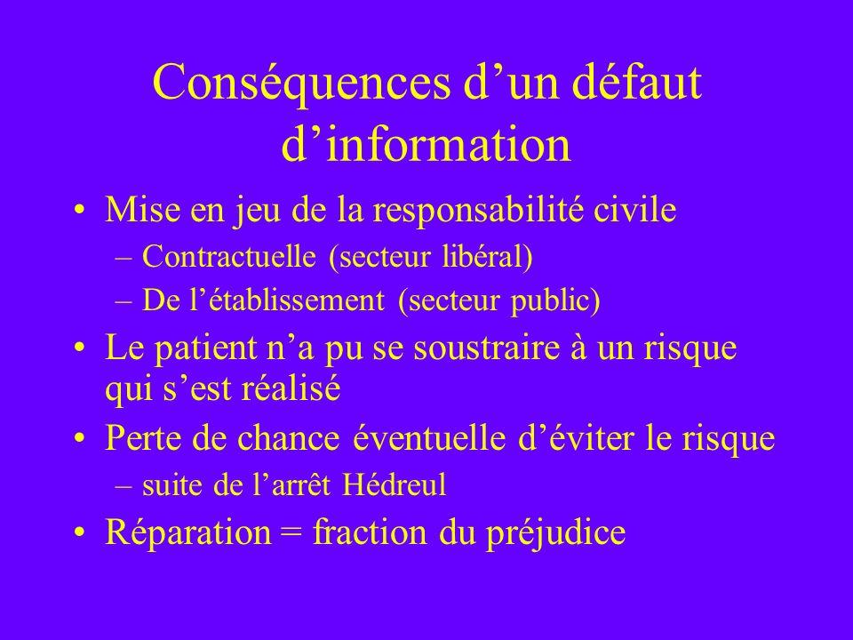 Conséquences d'un défaut d'information