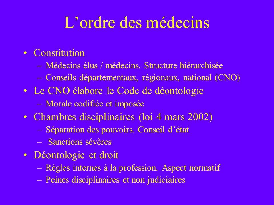 L'ordre des médecins Constitution