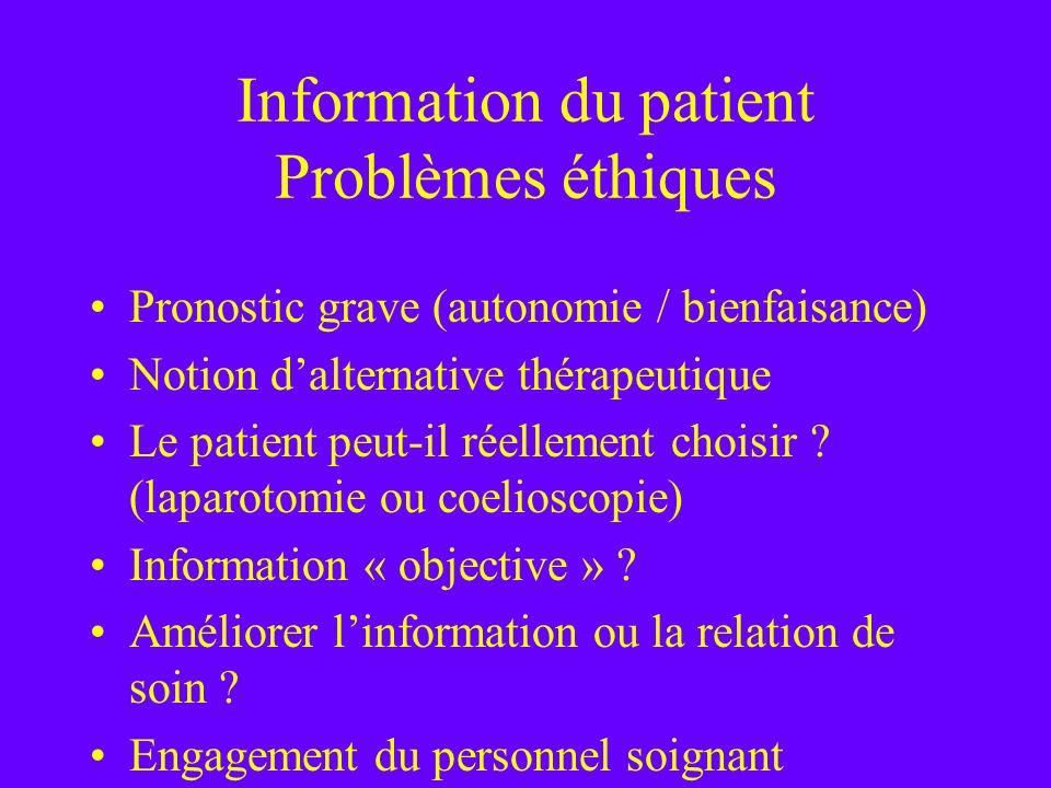 Information du patient Problèmes éthiques