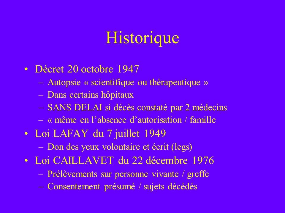 Historique Décret 20 octobre 1947 Loi LAFAY du 7 juillet 1949