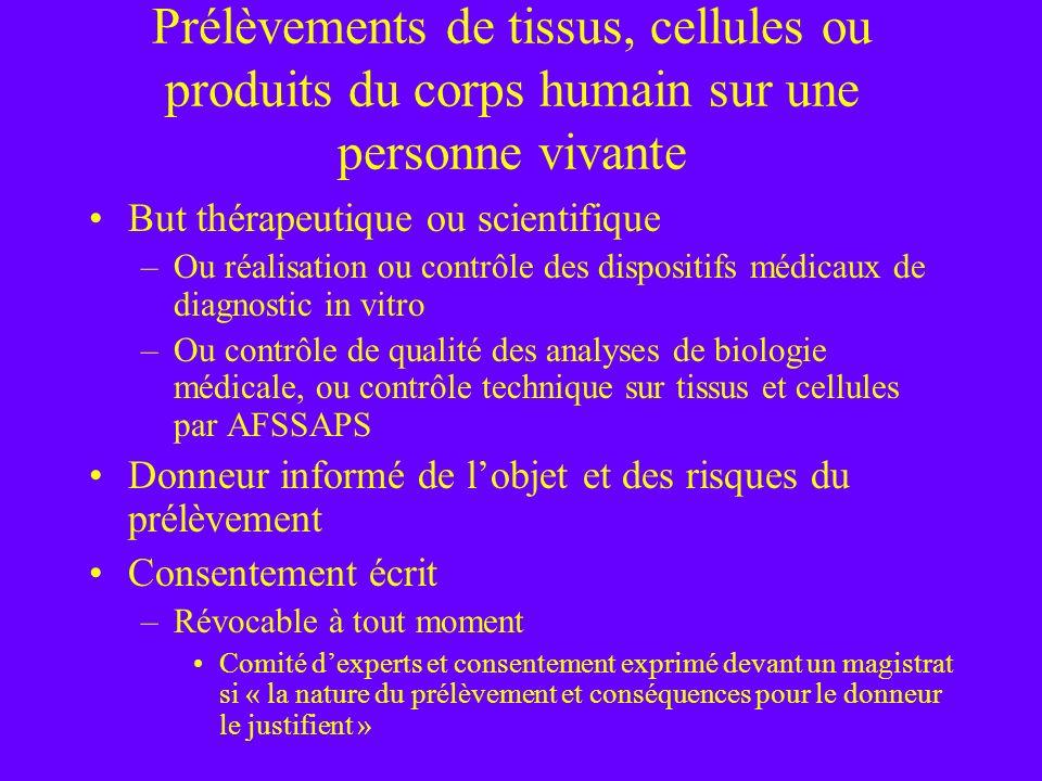Prélèvements de tissus, cellules ou produits du corps humain sur une personne vivante