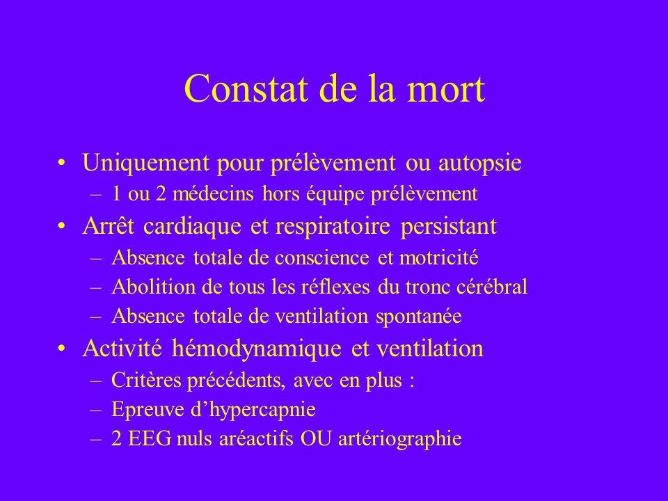 Constat de la mort Uniquement pour prélèvement ou autopsie